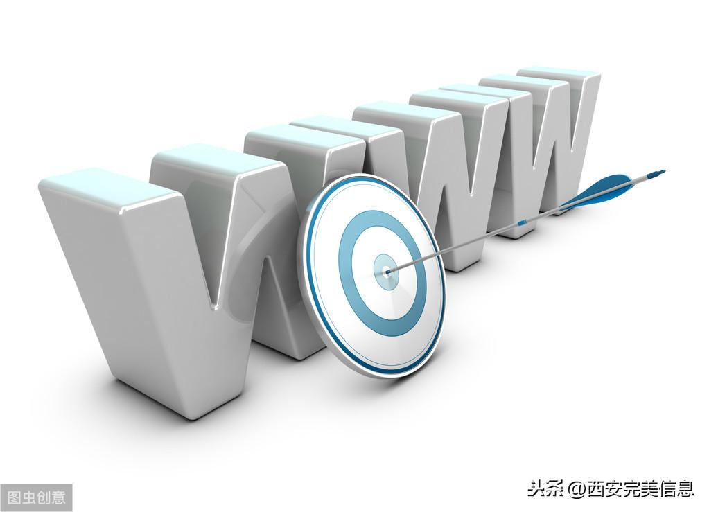 网站推广的作用有哪些?做好网络推广必须掌握的五大步骤