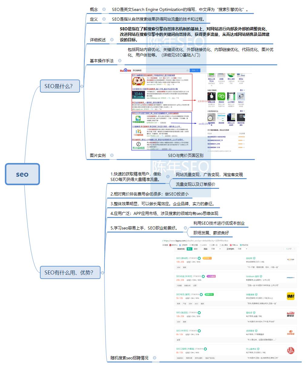 seo学院的SEO技法分享心得有哪些?