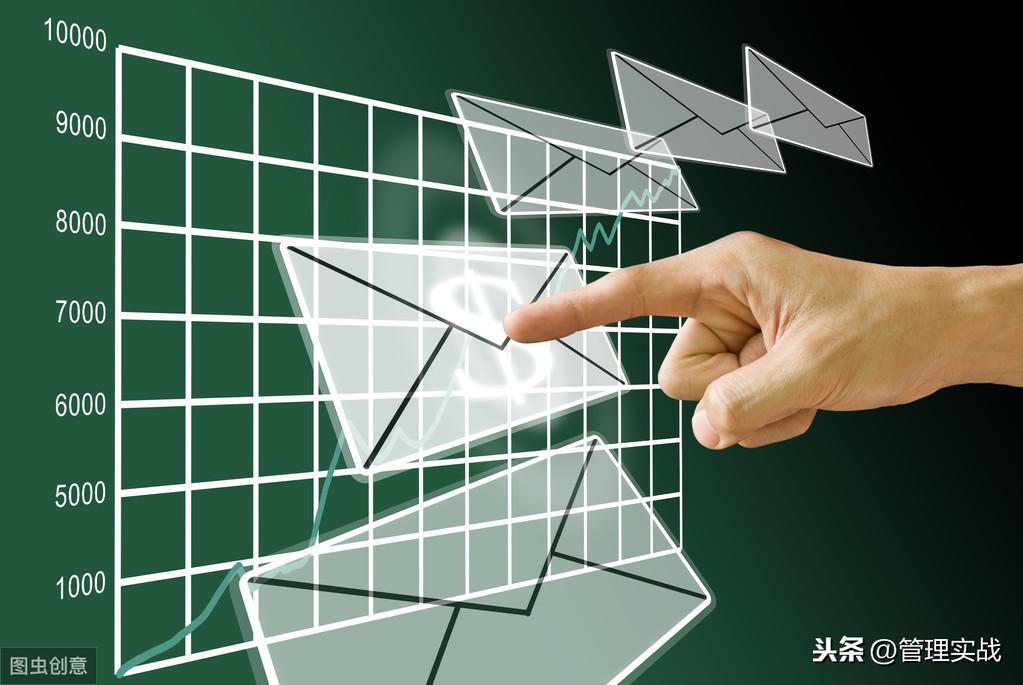 电子邮箱格式怎么写,商务邮件书写格式礼仪是什么
