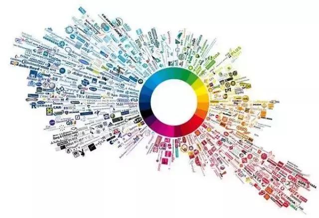 广告联盟是什么,关于广告联盟介绍有哪些