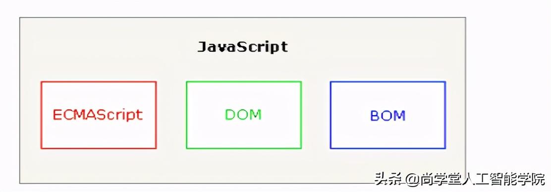 js什么意思,Js特点和用途是什么