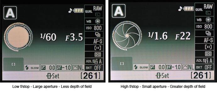 大光圈是什么意思,光圈如何影响快门速度?
