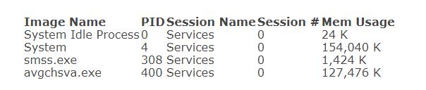 PID是什么(pid进程标识符的缩写有哪些)