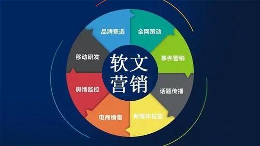 网络营销模式是什么 十种网络营销模式 -3