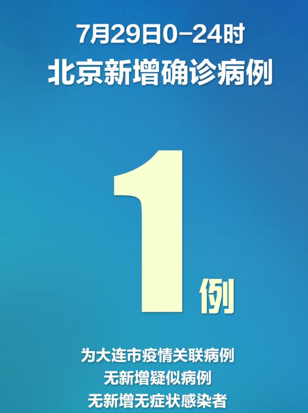 北京29日疫情最新公布情况-北京新增大连市疫情关联病例1例