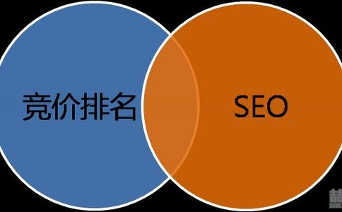 seo9移动端网站怎么优化?