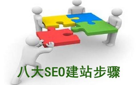 seo数据监控是什么?seo数据分析监控哪些