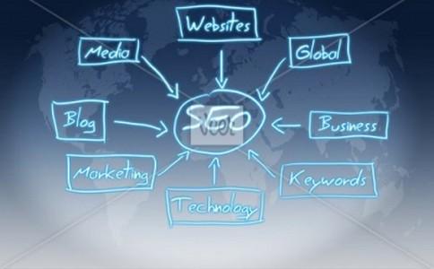 seo文案有哪些?SEO企业文案思路是什么
