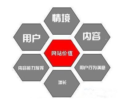 医疗seo是什么意思?医疗网站seo优化教程有哪些