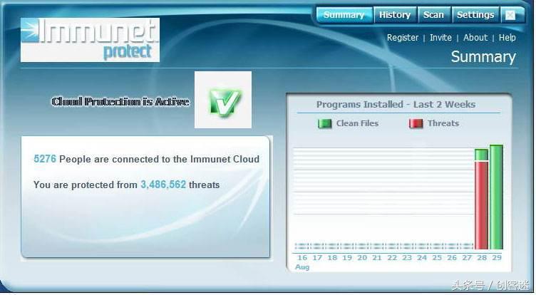 最好的免费杀毒软件是什么(最好用的免费杀毒软件盘点)