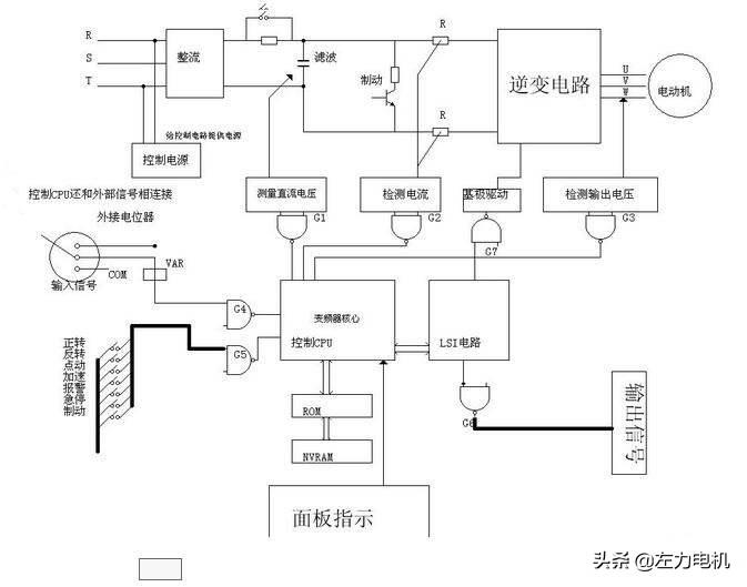 什么是变频电机(变频电机的工作原理及构造原理)