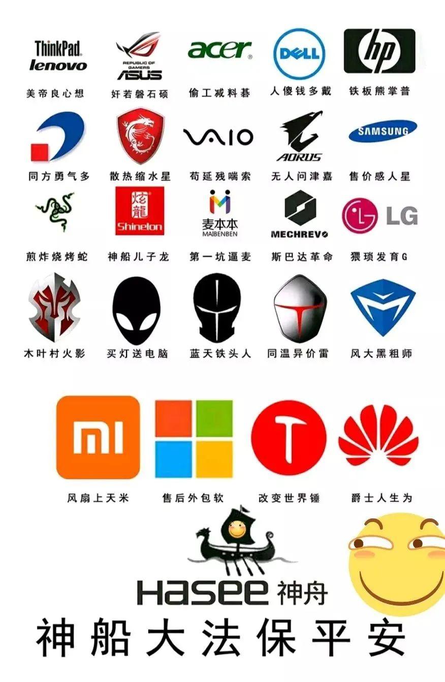 电脑一线品牌(来了解电脑品牌)