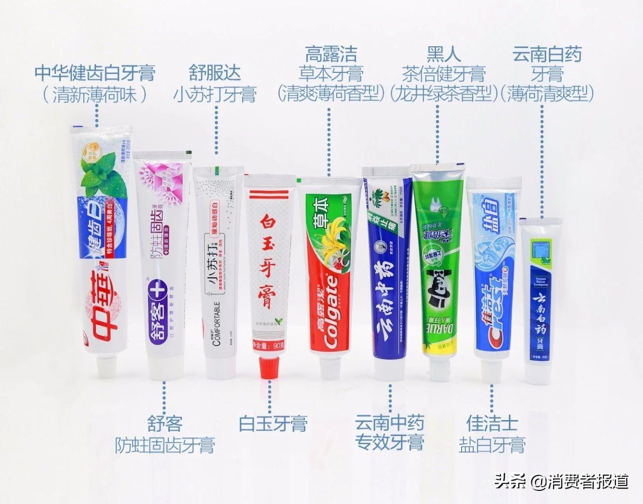 舒客牙膏怎么样(9款牙膏测试报告)