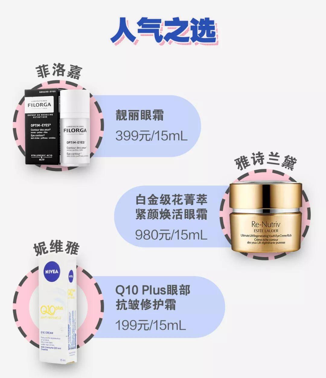 欧莱雅光学嫩肤眼霜(24款眼霜评测)
