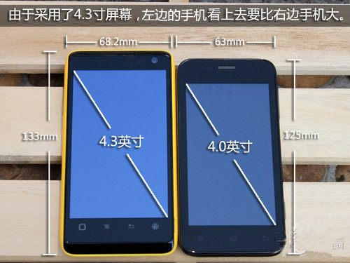 手机屏幕尺寸怎么算的(一览各屏幕手机计算方法)