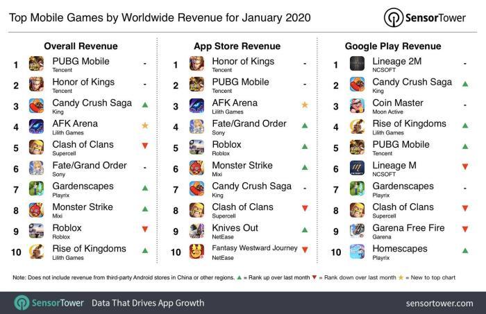 能赚钱的网络游戏有哪些(适合搬砖的3款网络游戏)
