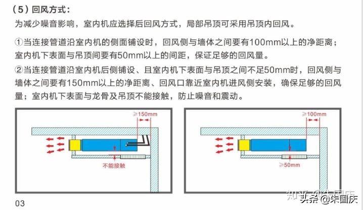 中央空调直流和交流的区别(两类空调内机工作原理)