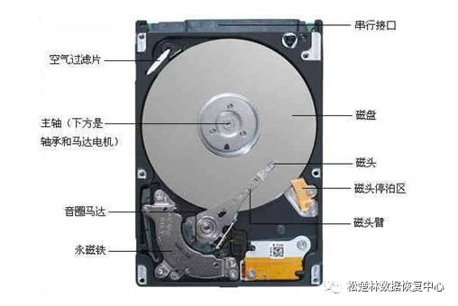 移动硬盘怎么连接电脑(教你连接移动硬盘及注意项)