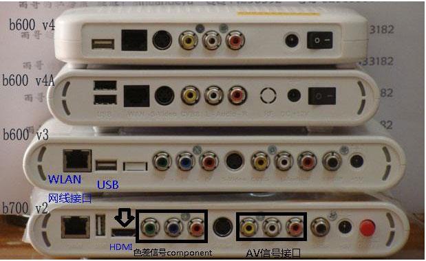 电信机顶盒怎么连接电视(图解机顶盒连线方法)