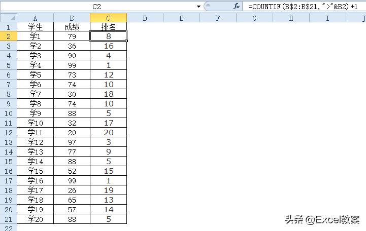 excel按分数高低排序怎么排(教你使用这两个excel自动排名函数)