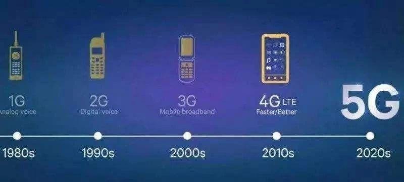 苹果4g网络慢是什么原因(爆料iPhone4G网络慢的真实内幕 )