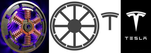 品牌标识的功能主要包括哪些(各种大牌的名称及标志)