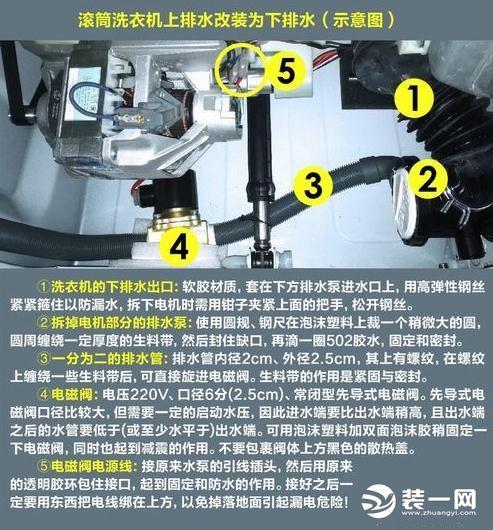 海尔洗衣机排水管怎么安装(安装洗衣机排水管的基本常识和技巧)