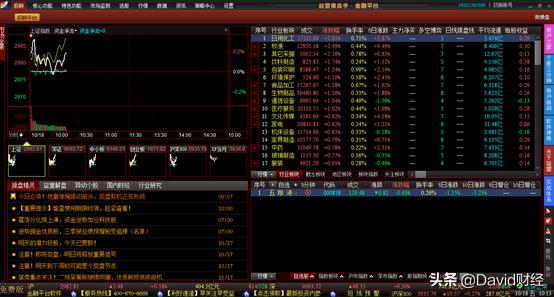 什么软件可以买股票开户(炒股软件app排名)
