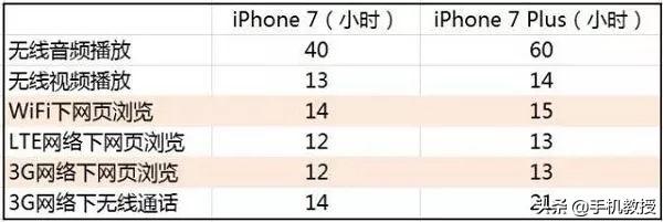 手机4g和wifi哪个快(4G流量和wifi网速对比)