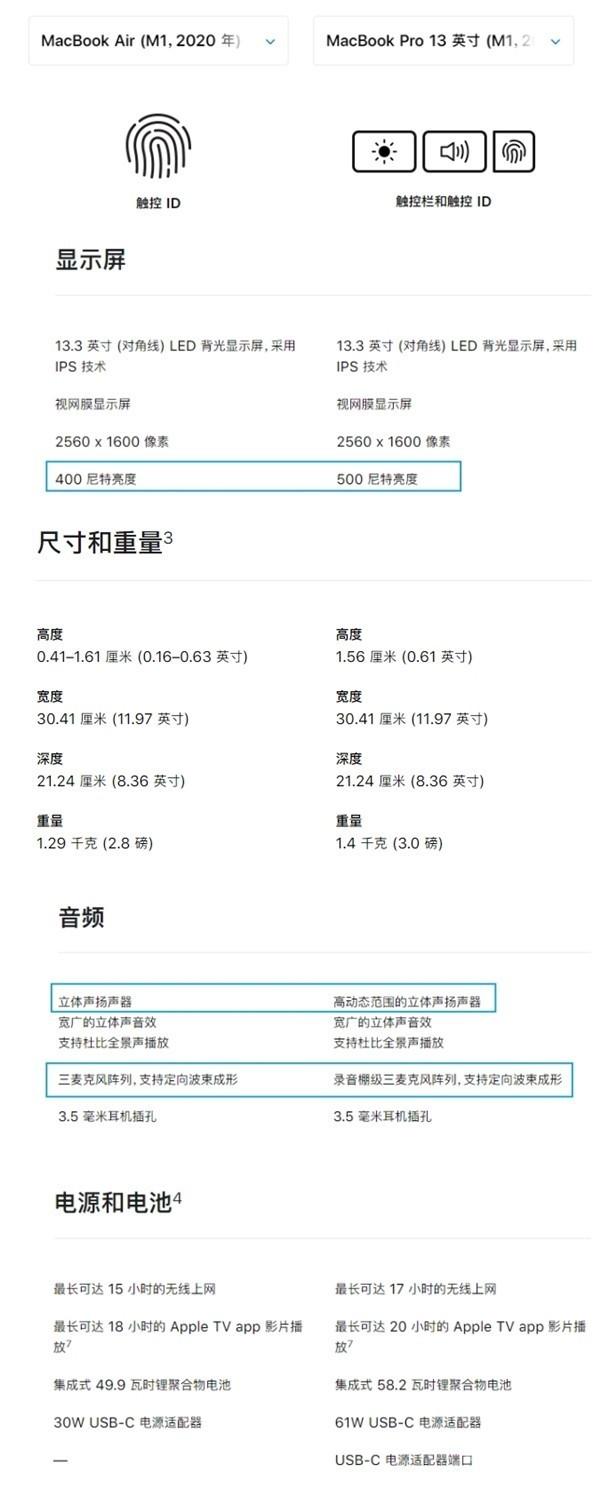 新版macbook air和pro区别(详解两者间的不同处)