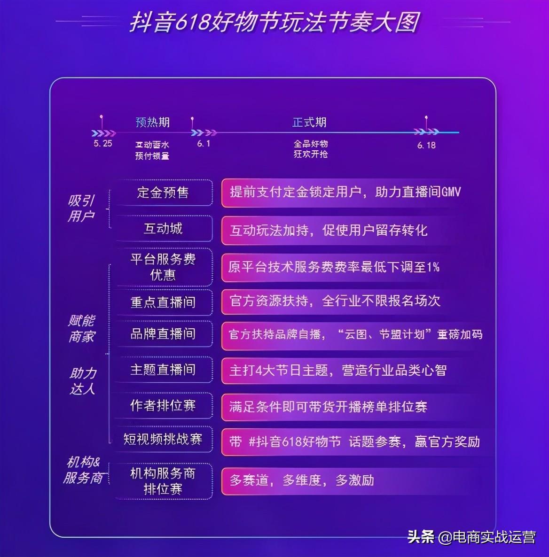 2021年淘宝规则大全(全年优惠力度最强的618活动详细介绍)