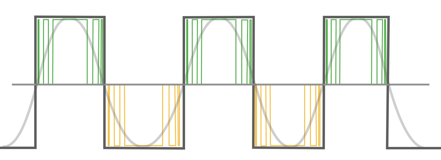 直流变交流的电路图(详解两者间的转换原理)