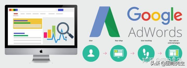 google adsense广告怎么入驻(图文教程)