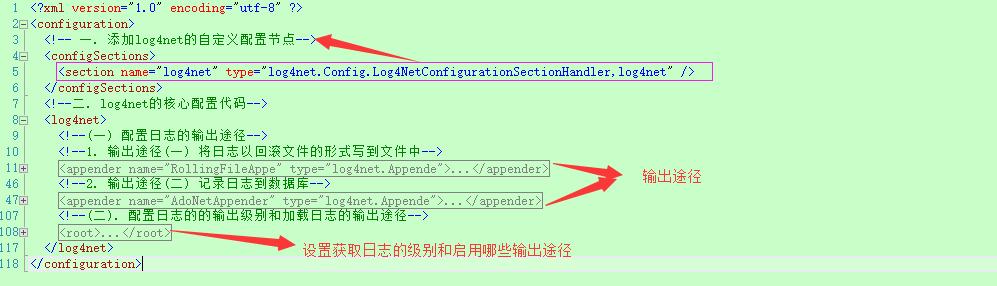 Net怎么配置log4net(log4net配置详解)