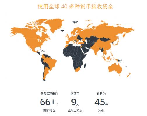 亚马逊全球收款手续费多少(亚马逊手续费收费标准)