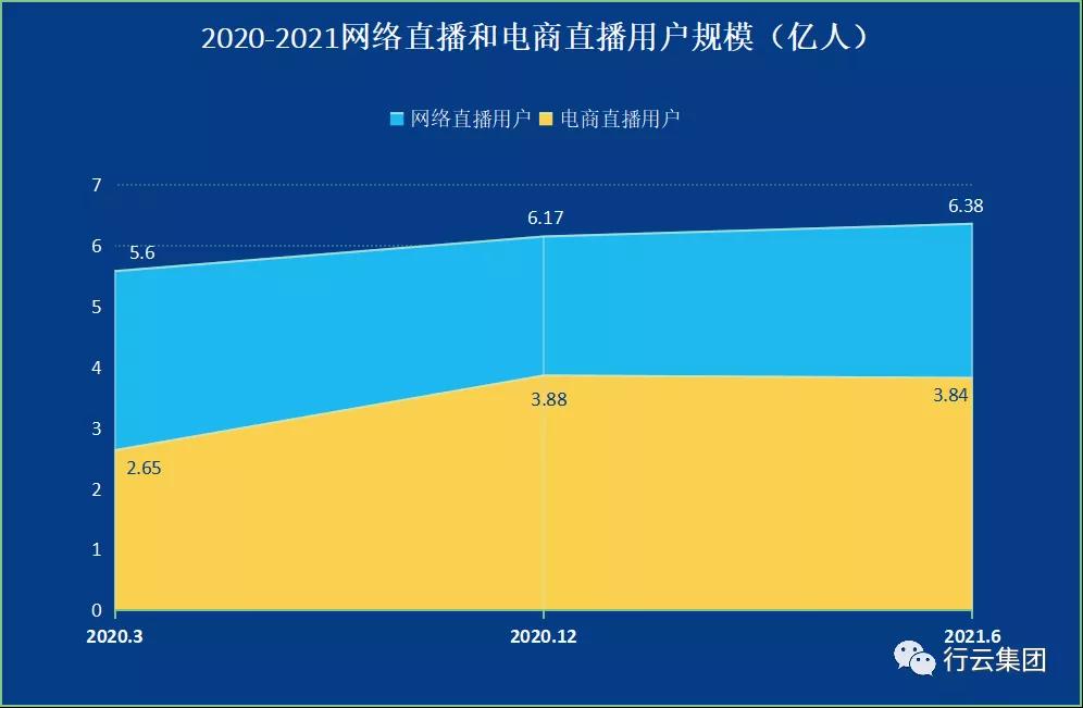 网络购物发展趋势(2021我国网购用户最新数据)