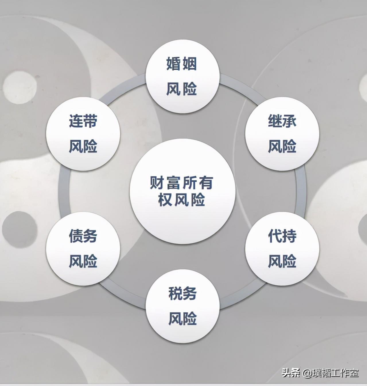 中国遗产税是多少?(继承的房产出售要交20%)